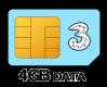 4GB 12 month SIM Only