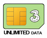 Unlimited 12 month SIM Only